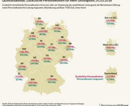Bertelsmann Stiftung_Kitaleitung_zusätzliche Personalkosten für mehr Leitungszeit_Länder und Bund